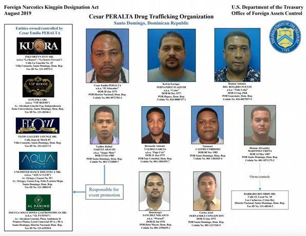 Vinculan a expeloteros dominicanos con red de narcotráfico y lavado de dinero